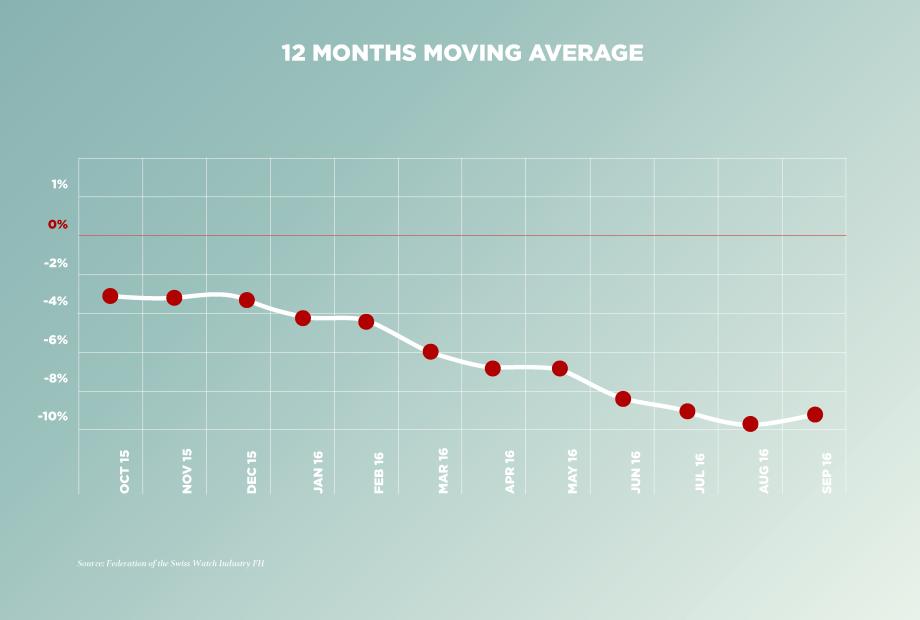 161020_fhh_infographics_september_movingaverage_en-920x620