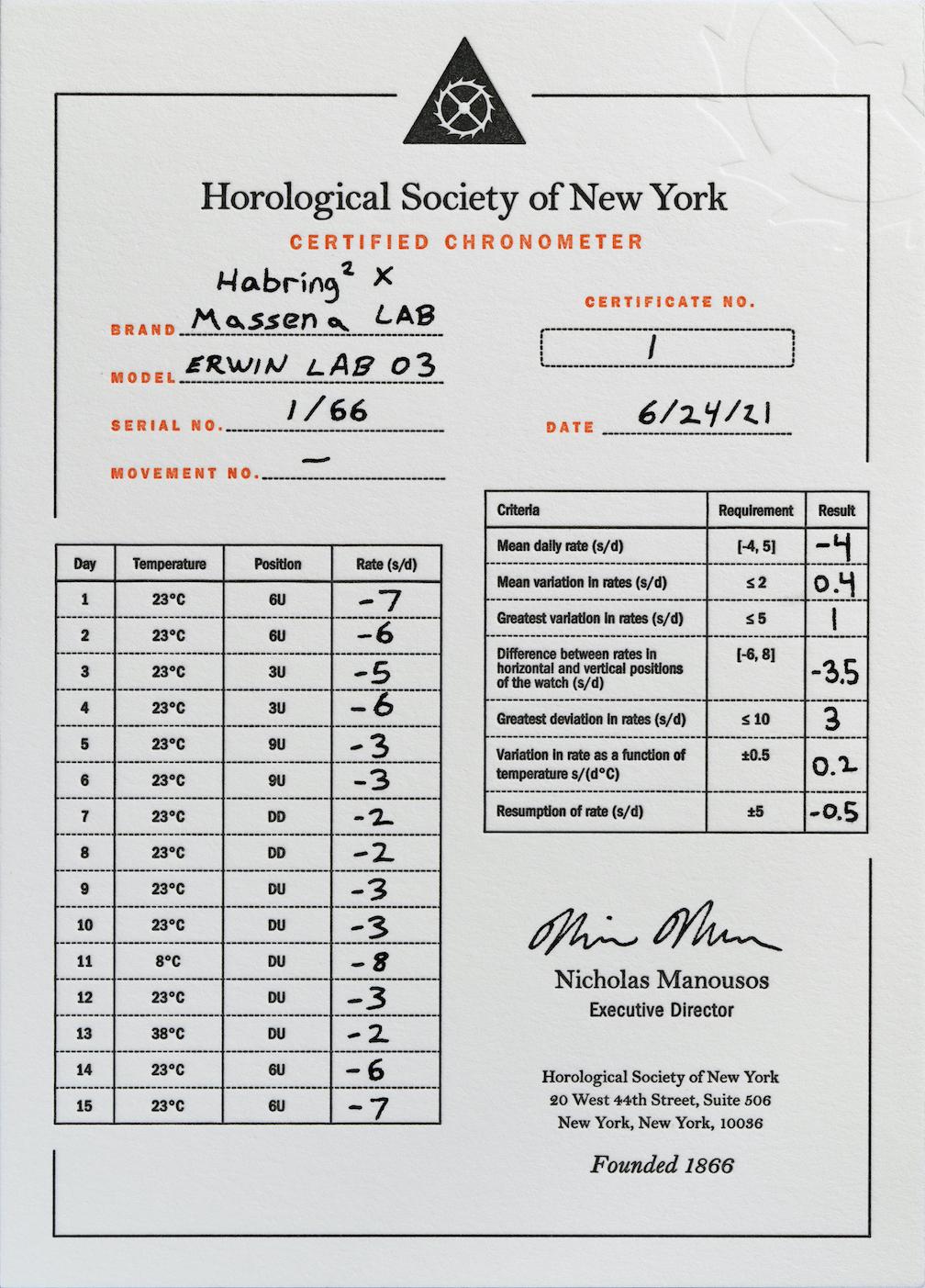 HSNY Chronometer Certification