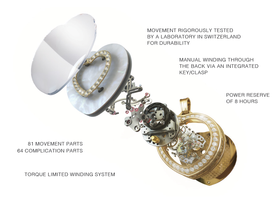A torque winding movement powers the Heart's Passion jewelry with Magnificent Motion system by Paul Forrest Jewelry Co.