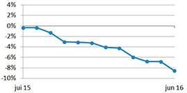 graphe_stat_mens_web